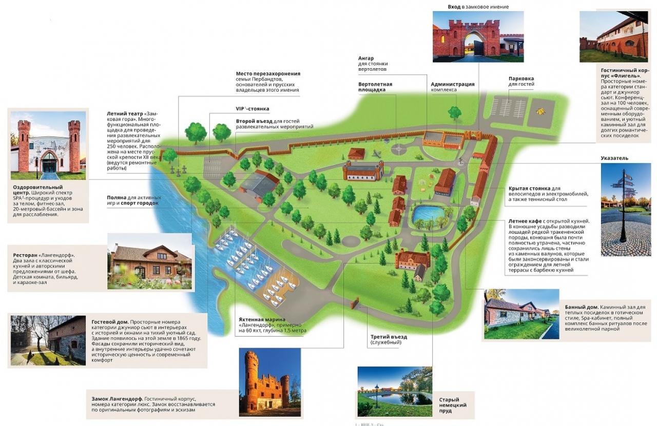Схема имения